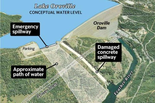 After Frantic Night, Officials say Lake Oroville May Not Top Emergency Spillway