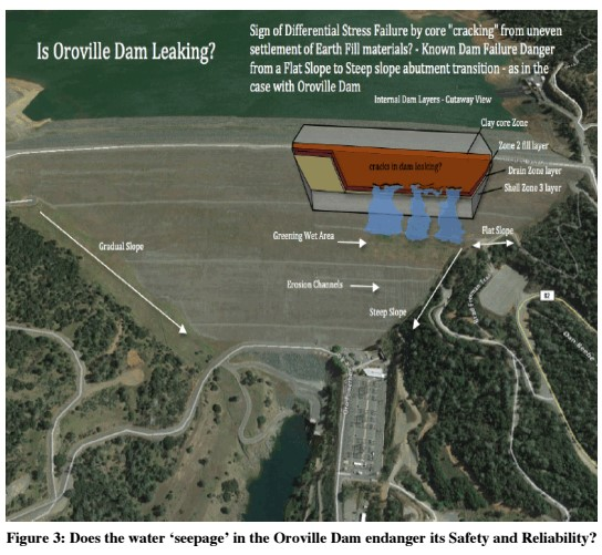 Catastrophic engineering expert asks: Is Oroville Dam