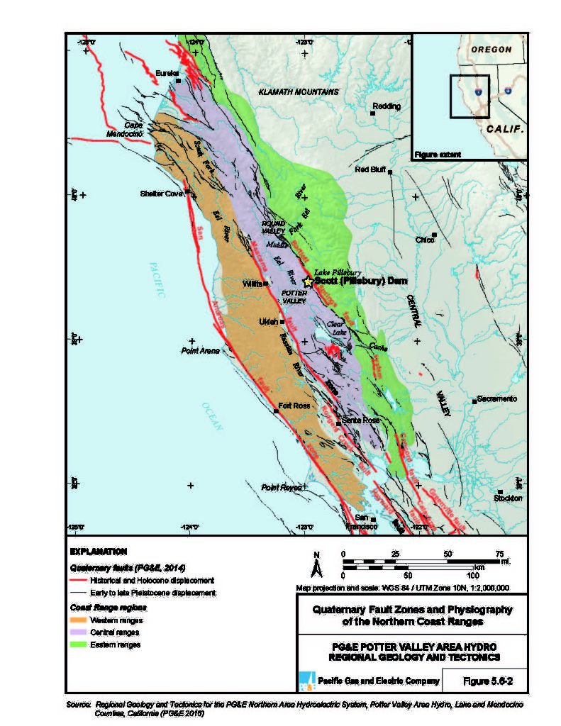 Quaternary Fault Zones and Physiography of North Coast Ranges